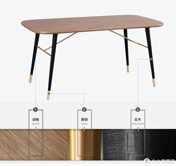 【软装搭配分享】-现代风格居家餐厅如何搭配