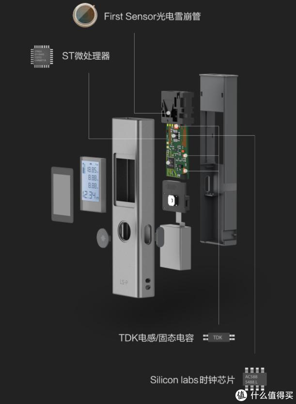量房必备:杜克LS-P高精度红外线激光测距仪(最大测距40M)
