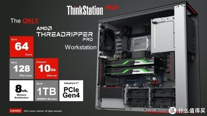 真相是这样的:AMD锐龙Threadripper PRO的搭档WRX80其实就是TRX40