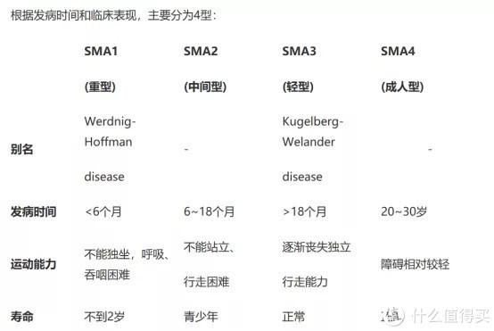 面对这5种病,没有医疗险,真就得家破人亡(上)