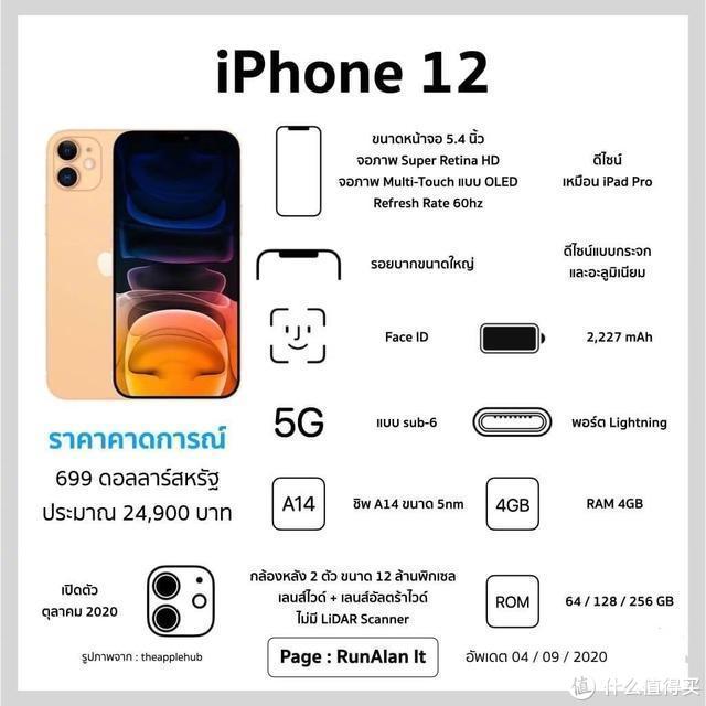 选择iPhone12?注意这几点,否则徒劳无功