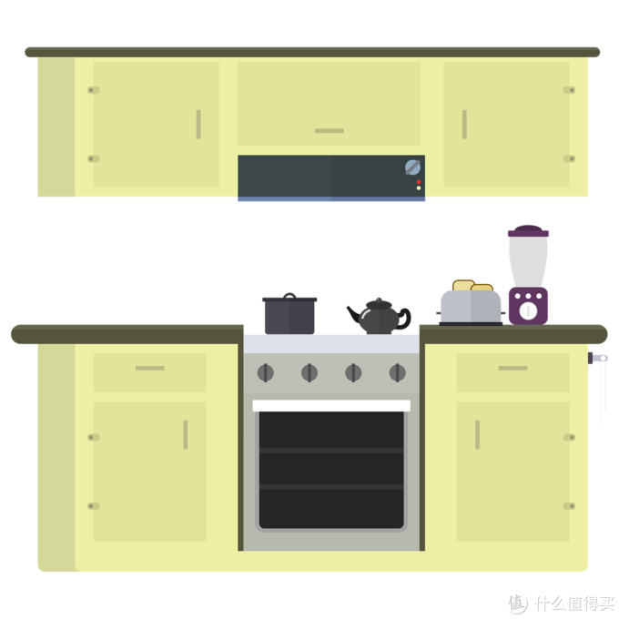 从烟灶套餐到集成厨电,手把手教你通过参数选产品!