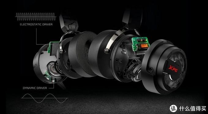 威刚发布XPG PRECOG ANALOG电竞耳机、采用动圈+静电双单元