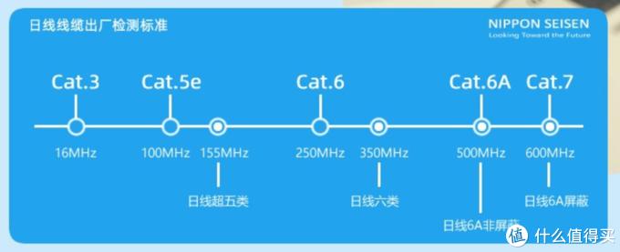 也是小白走过来的家庭网络布线与全屋WiFi方案装修经验分享