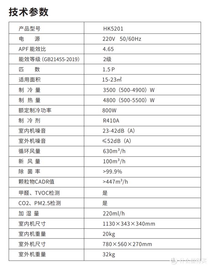 空调+空净一体机?不需要耗材??EBC英宝纯 空气环境机HK5201体验
