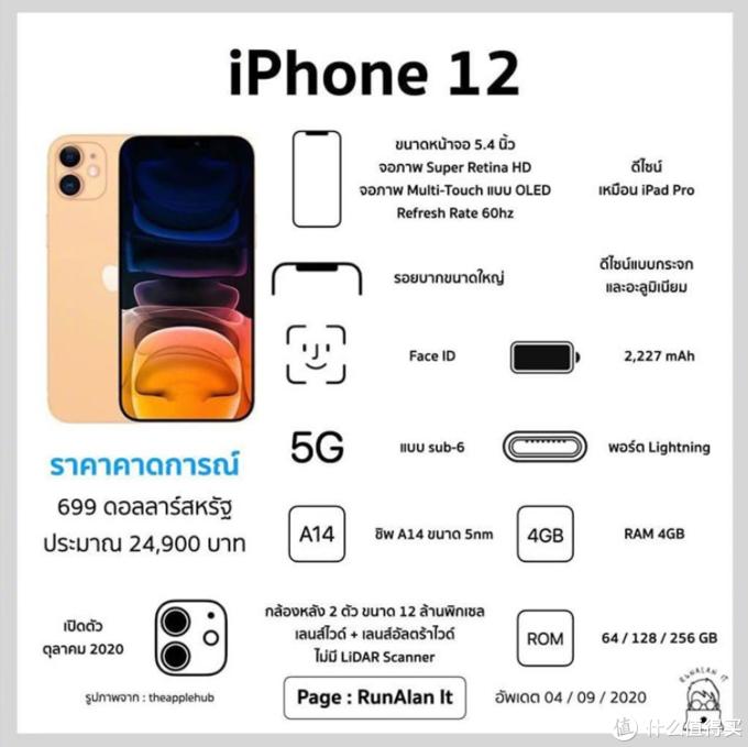 iPhone 11要降价?无论哪种情况,iPhone 12卖多少钱都是关键