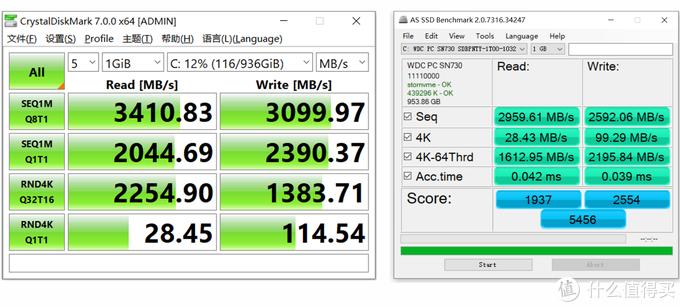 RGB再加50%性能!——微星 强袭2 GE66 游戏本体验评测