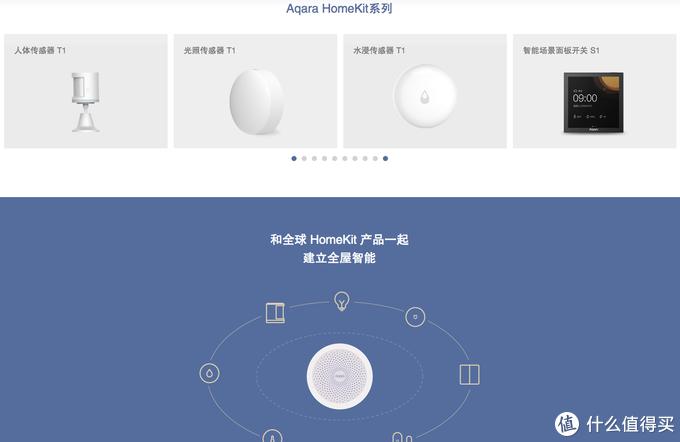 你家里的老设备其实支持苹果homekit!小米生态链出品-苹果homekit智能家居设备完整清单