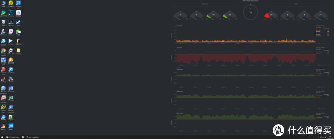 在电脑桌面实现对NAS与路由器的负载监控(基于Netdata和Wall