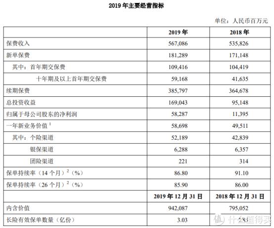 追求中国人寿大公司,保障力度需求较弱的人群,看这里!