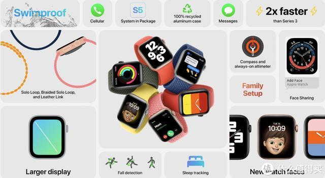 iPhone 12缺席,苹果2020秋季新品发布会还有什么看点?