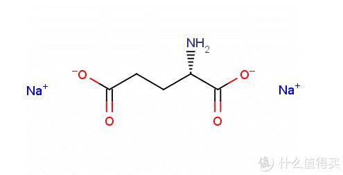 例如椰油酰谷氨酸二钠结构式(图片引自网络)