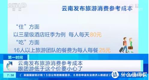 出行提示:云南旅游消费提示来了!跟团游低于这个价就要小心