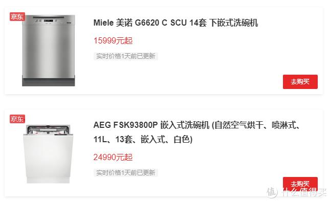 神器or鸡肋?详解水槽洗碗机到底值不值得买
