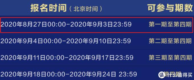 (四期活动报名时间)