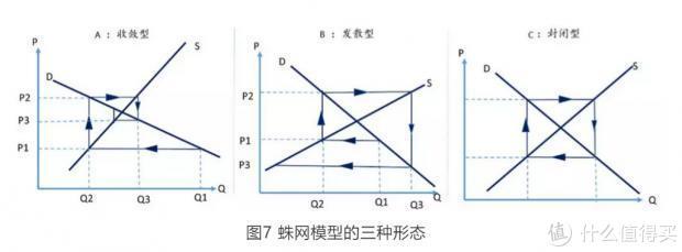 从宏观到量化:大类资产配置综述