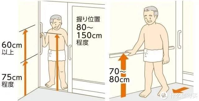 """日本""""同居式""""养老居然是这样?"""