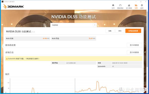 iGame GeForce RTX 3080 Ultra 10G首发评测