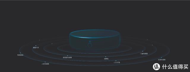 Aqara网关M2——智能多模新选择