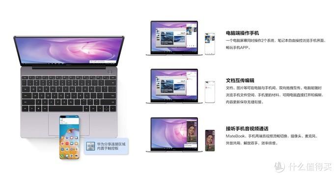 华为MateBook 13/14 2020锐龙版预售,搭标压锐龙、配2K全面屏