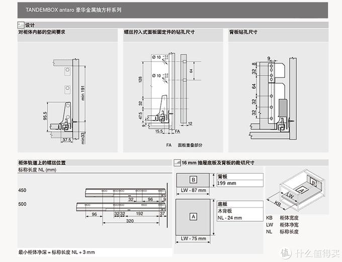 底板、面板尺寸和安装尺寸。图片来源:百隆官网
