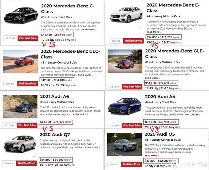 美国同级别轿车Suv价格对比