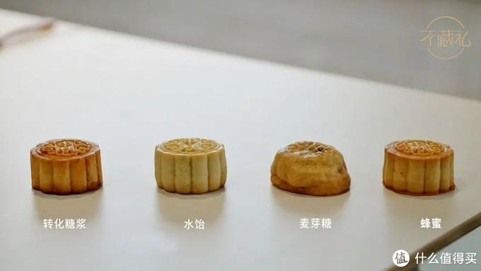 实验室 | 月饼中的转化糖浆到底有没有替代品?