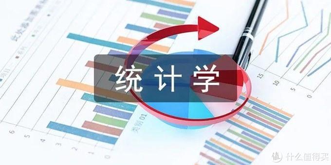保险里面的统计学,是它将风险管理带入实践