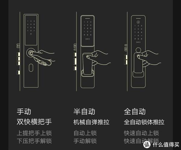 MI 小米 全自动智能门锁