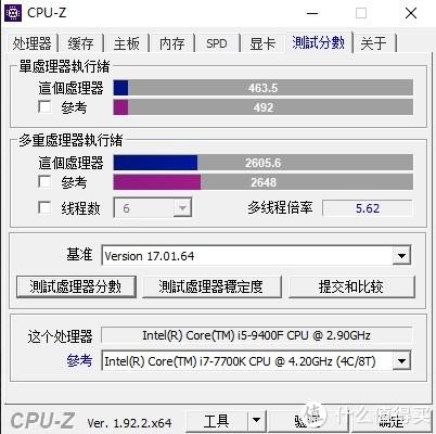 9400F CPU-z测试成绩