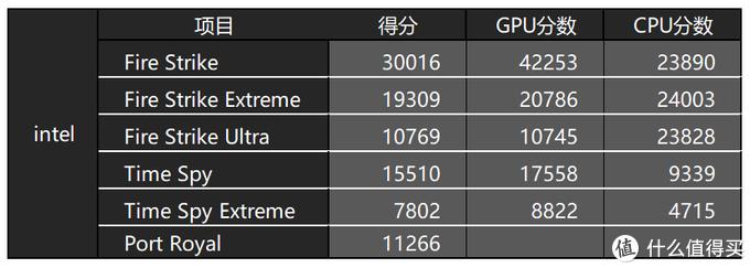 4K只是小试牛刀,8K才是大显身手,影驰RTX 3080金属大师评测