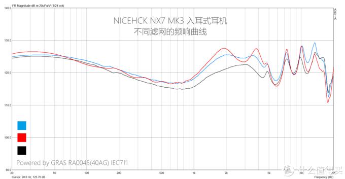 NX7 MK3 频响曲线