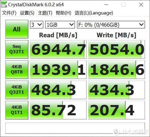 存储王者风范!全新三星980 PRO旗舰级PCIe 4.0 SSD评测