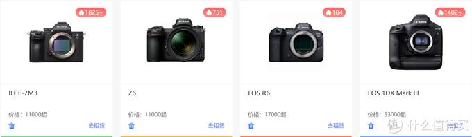虽迟但到,佳能EOS R5/R6传感器性能测试