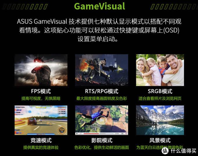 FastIPS 首款360Hz超高刷新率 华硕ROG PG259QN电竞显示器开启预售 售价5999元