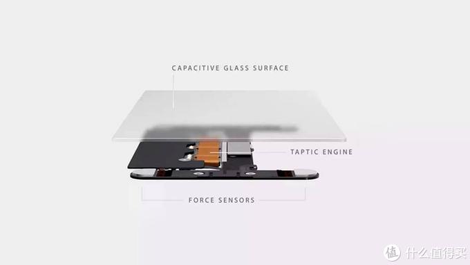老生常谈,苹果取消iPhone 3D Touch的背后原因