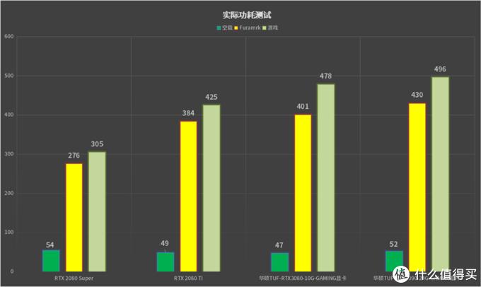 24GB卡皇新登基:华硕TUF-RTX 3090-24G-GAMING显卡首发评测