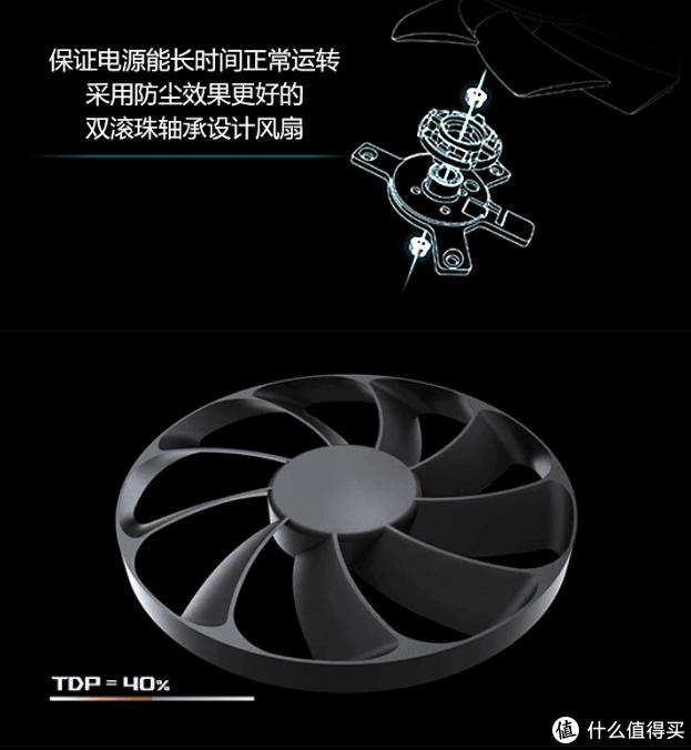 """10年质保、金牌效能:华硕发布ROG Strix 1000W""""雷鹰""""全模组电源"""