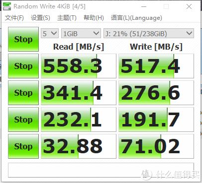 致钛SSD的测试结果