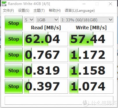 西数HDD测试结果