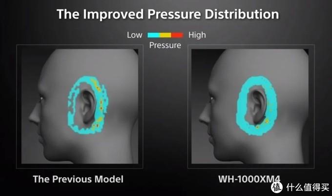 主动降噪耳机的未来在哪?从索尼WH-1000XM4说起