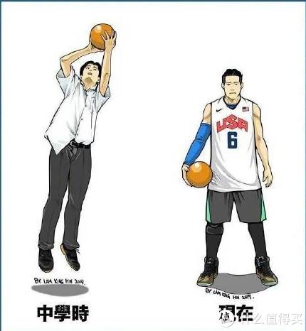 无装备,不篮球,篮球男生的装备集合