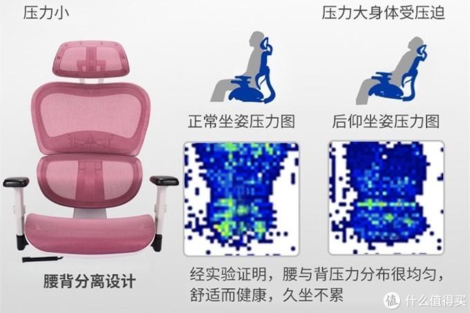 一千元可以从小用到大的人体工学椅,达宝利S10 开箱体验