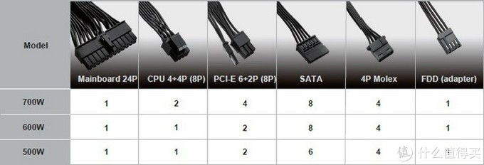 Enermax安耐美 发布CYBER BRON系列电源,铜牌紧凑全模组