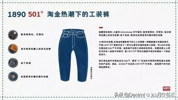购物指南|不同年代LVC 501 Shrink-To-Fit牛仔裤该怎么选择尺寸