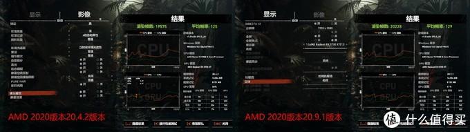 AMD新驱动发布,更稳定!RX5700XT性能提升约5%! AMD新驱动对比评测