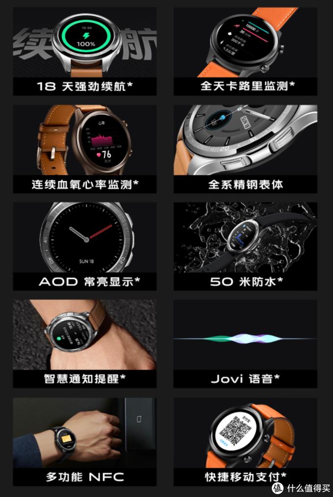 续航达18天:vivo首款智能手表vivo WATCH首销