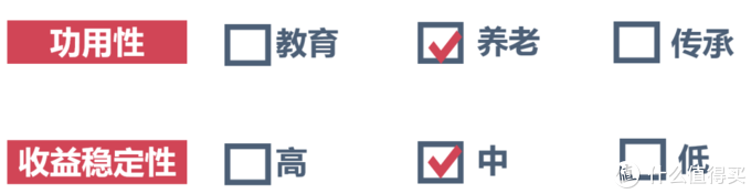 【年金险测评】复星保德信星颐(优享)