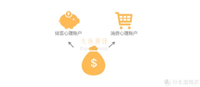 强制储蓄的经济学原理