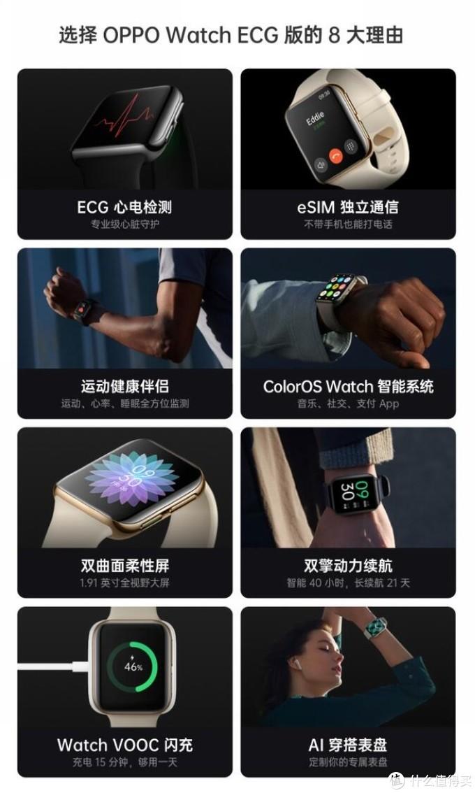OPPO Watch ECG版智能手表上架开售:通过医疗器械认证,支持eSIM、21天长续航